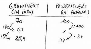 Einheiten Berechnen : dreisatz prozentrechnung b rozubeh r ~ Themetempest.com Abrechnung