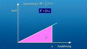 Zugkraft Berechnen Formel : physik mechanik energie ganz sch n spannend mechanik physik telekolleg ~ Themetempest.com Abrechnung