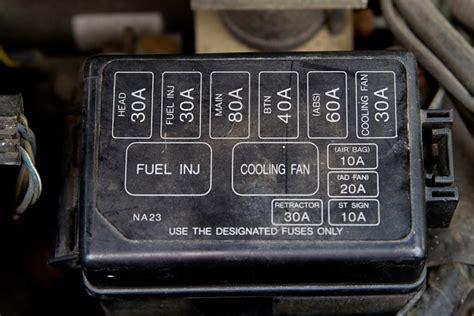 Fuse Mazda Diagram Box Mx 5miat by A C Fuse Location 93 Mx 5 Miata Forum With Regard To