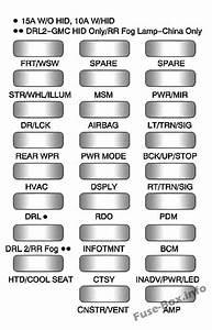 Fuse Box Diagram  U0026gt  Gmc Acadia  2007