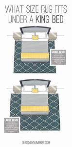Bed Plans King Size - WoodWorking Projects & Plans