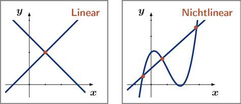 schnittpunkte zweier geraden berechnen schnittpunkt
