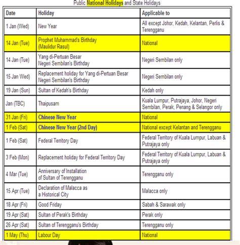 Gambar jadual takwim cuti sekolah 2020. ~it's reel moments~: Cuti Umum dan cuti sekolah 2014 dah ...