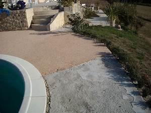 Bache Anti Herbe Sous Gravier : terrasse gravier sable ~ Edinachiropracticcenter.com Idées de Décoration