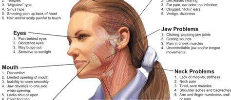 dealing  tmj disorder broad st smiles