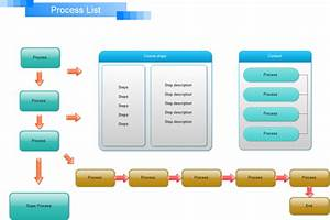 Process Steps Examples