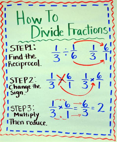 to devide literacy math ideas how to divide fractions