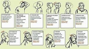 Невралгия от остеохондроза