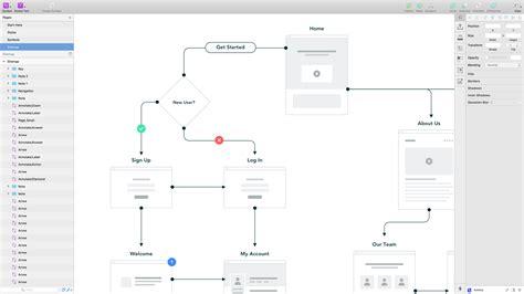 Site Map Template Website Flowchart Sitemap For