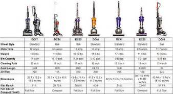 dyson dc50 allergy and antistatic super compact upright