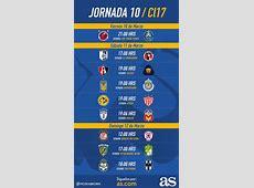 Fechas y horarios de la Jornada 10 del Clausura 2017 de la