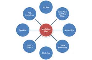 Small Business Marketing Strategies Examples