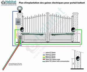 Portail Electrique Battant : gaines lectriques pour motorisation portail battant ~ Melissatoandfro.com Idées de Décoration