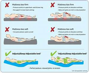 positions adjust4sleep With best bed position for lower back pain