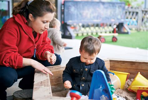 Making Observations  Early Years Management  Teach Early Years