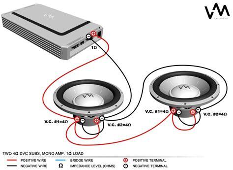 Kicker Cvr Wiring Diagram Fuse Box