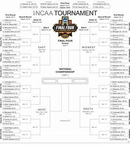 Selection Sunday: 2017 Men's College Basketball Tournament ...