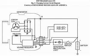 Two Wire Acdelco Alternator Wiring Schematic