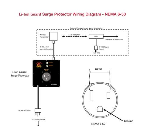 nema receptacle wiring diagram nema 6 15p wiring diagram 25 wiring diagram images