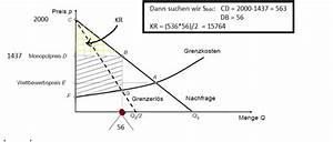 Preisbildung Monopol Berechnen : konsumentenrente im monopol ~ Themetempest.com Abrechnung