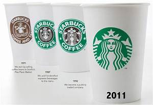 The Evolution of the Starbucks Logo - Brand Autopsy Brand ...