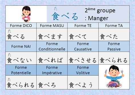 Conjuguer le verbe manger à tous les temps. Japonais Kanji 日本語・漢字: Conjugaison du verbe « 食べる TABERU ...