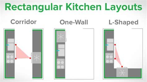 Galley Kitchen Ideas Pictures - our guide to creating a stylish rectangular kitchen kitchen door workshop
