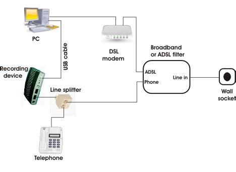 Dsl Wiring Order by Diacorder Usb Faq
