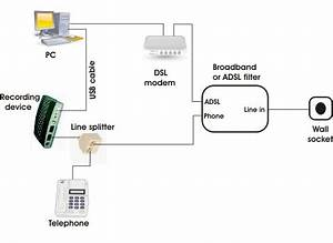 diacorder usb faq With dsl phone wiring