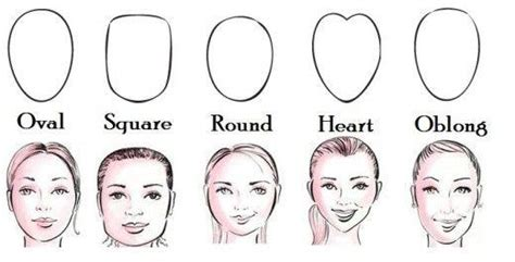 face head shapes  womens hairstyles
