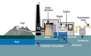 Air Source Heat Pump Versus Oil Boiler Photos