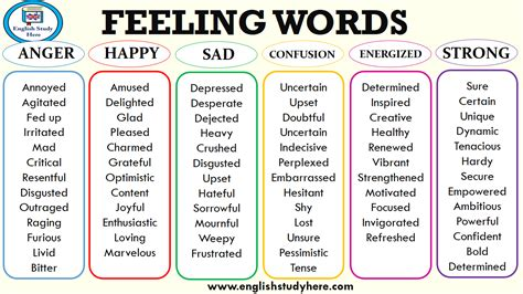 feeling words english study