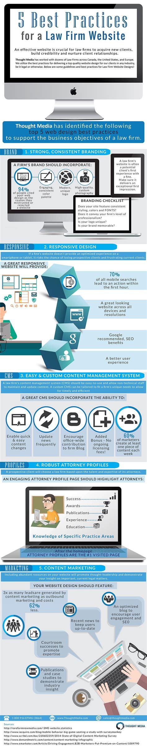 firm web designer firm website design 5 best practices