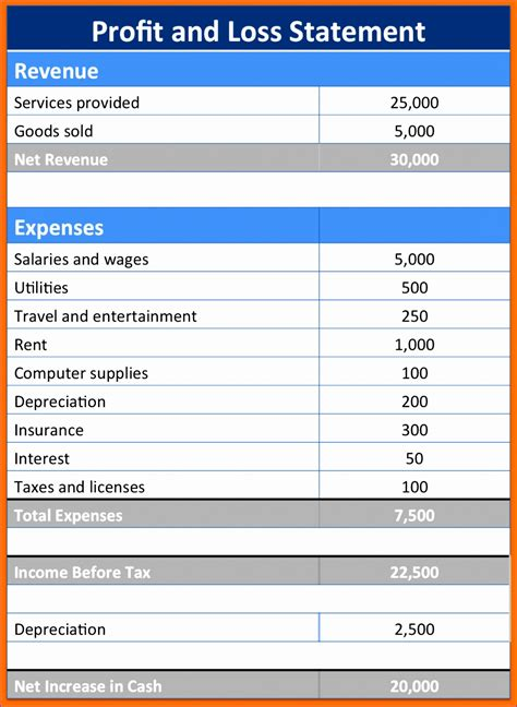 sample profit  loss statement excel template