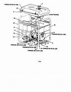 All Power 3500 Generator Wiring Diagram