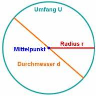 Kreis Berechnen Umfang : excel berechnungen rund um den kreis clevercalcul ~ Themetempest.com Abrechnung