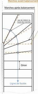 Calcul Escalier Quart Tournant : comment dessiner un escalier 1 4 tournant travaux pinte ~ Melissatoandfro.com Idées de Décoration