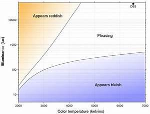 Wiring Diagram Light