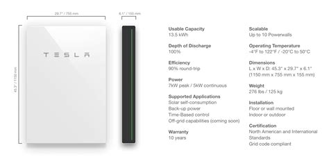 tesla-powerwall-specs-energy-storage | Red, Green, and Blue