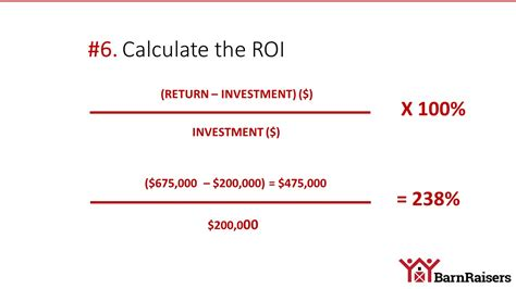 surprisingly simple steps  calculate roi