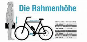Mtb übersetzung Berechnen : so ermitteln sie die rahmenh he f r ihr e bike bei elektrobike ~ Themetempest.com Abrechnung
