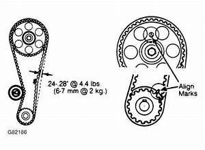 1986 Toyota Corolla Timing Chain  Belt  How To Put Auto