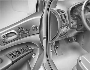 Kia Sedona Owners Manual 2012 - Service Repair Manual