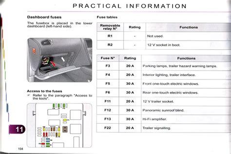 Citroen C4 Fuse Box Layout citroen c4 fuse box location fuse box and wiring diagram