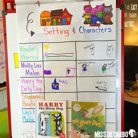 setting  character anchor chart  decarbo