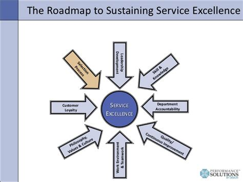 Defining Excellent Customer Service creating a culture of service excellence