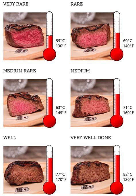 medium burger temp beef 101 meat thermometers go rare