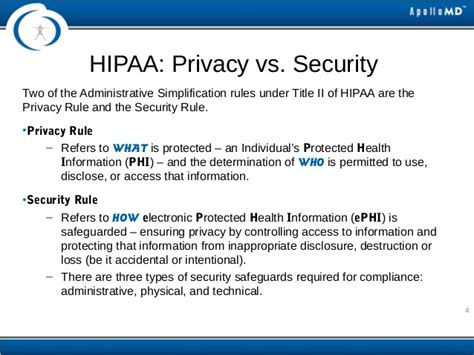 Hipaa Privacy And Security Basic Training For Apollomd