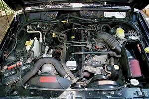 1984 To 2001 Jeep Cherokee Xj Buyer U2019s Guide