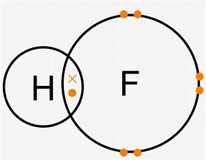 Lewis Dot Diagram For Fluorine